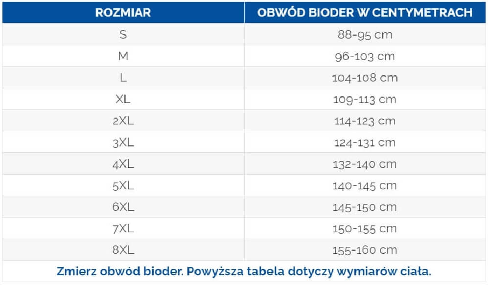 Tabela rozmiarów - majtki chłonne do 650 ml do prania damskie białe